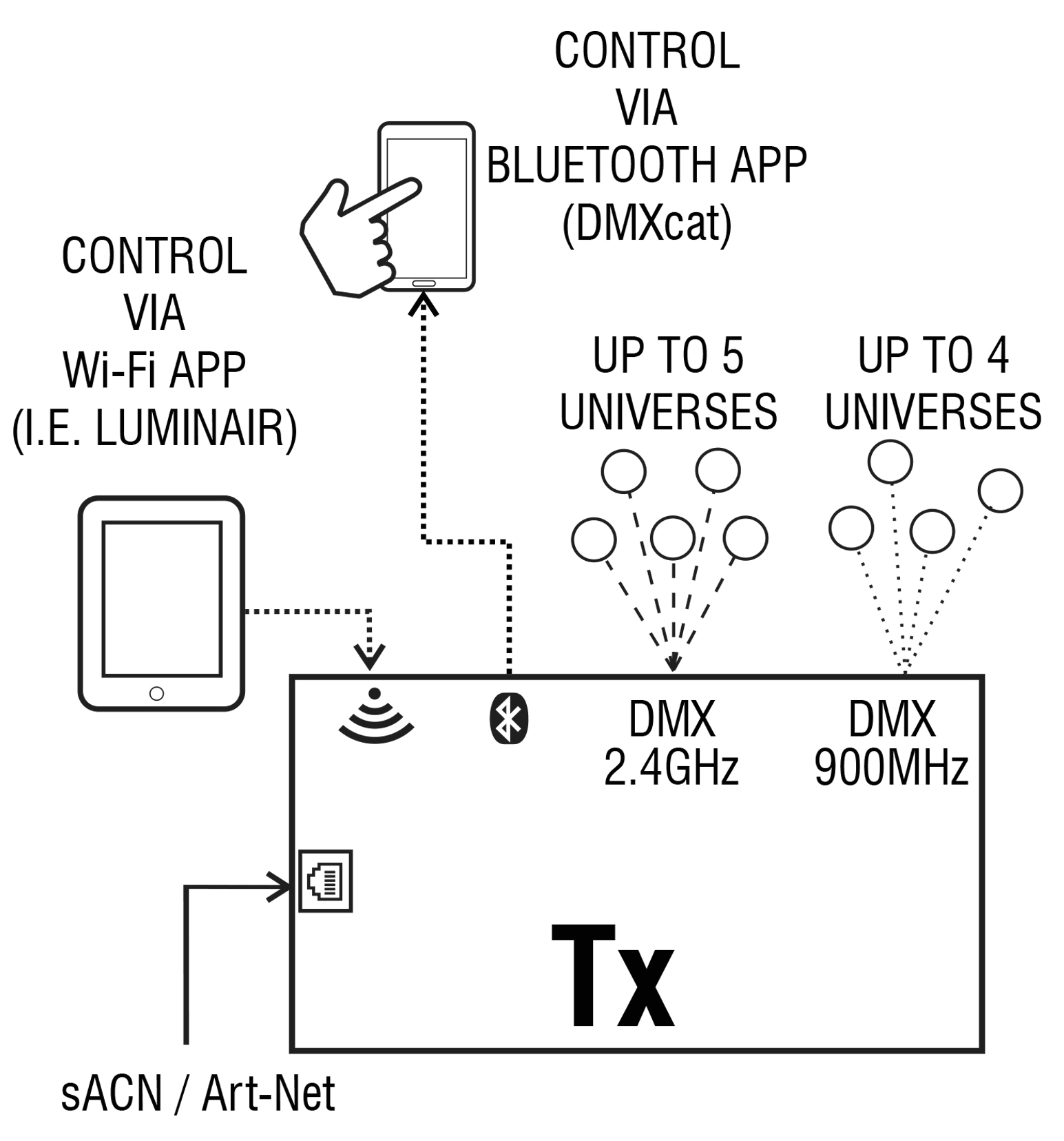 Schematic for Multiverse Transmitter 5910