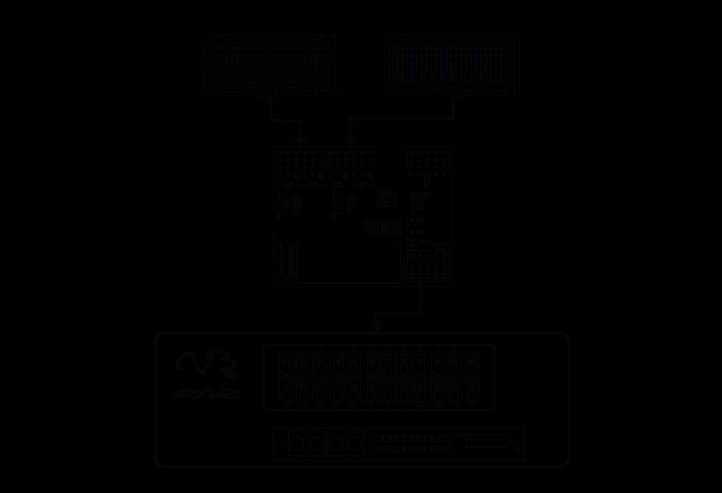 Pathway - Tip #7 - eDin #1007 DMX Merger