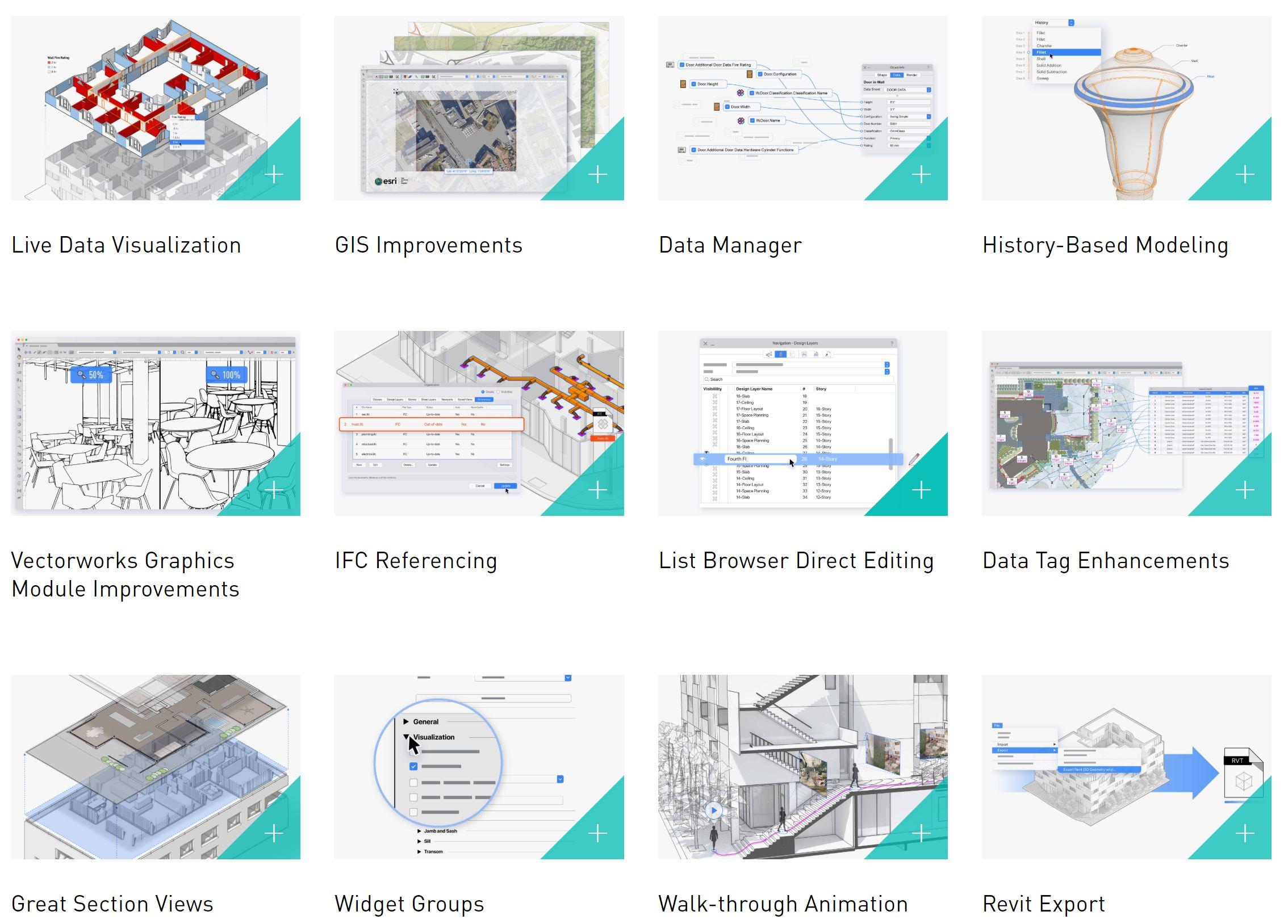 Vectorworks 2020 features